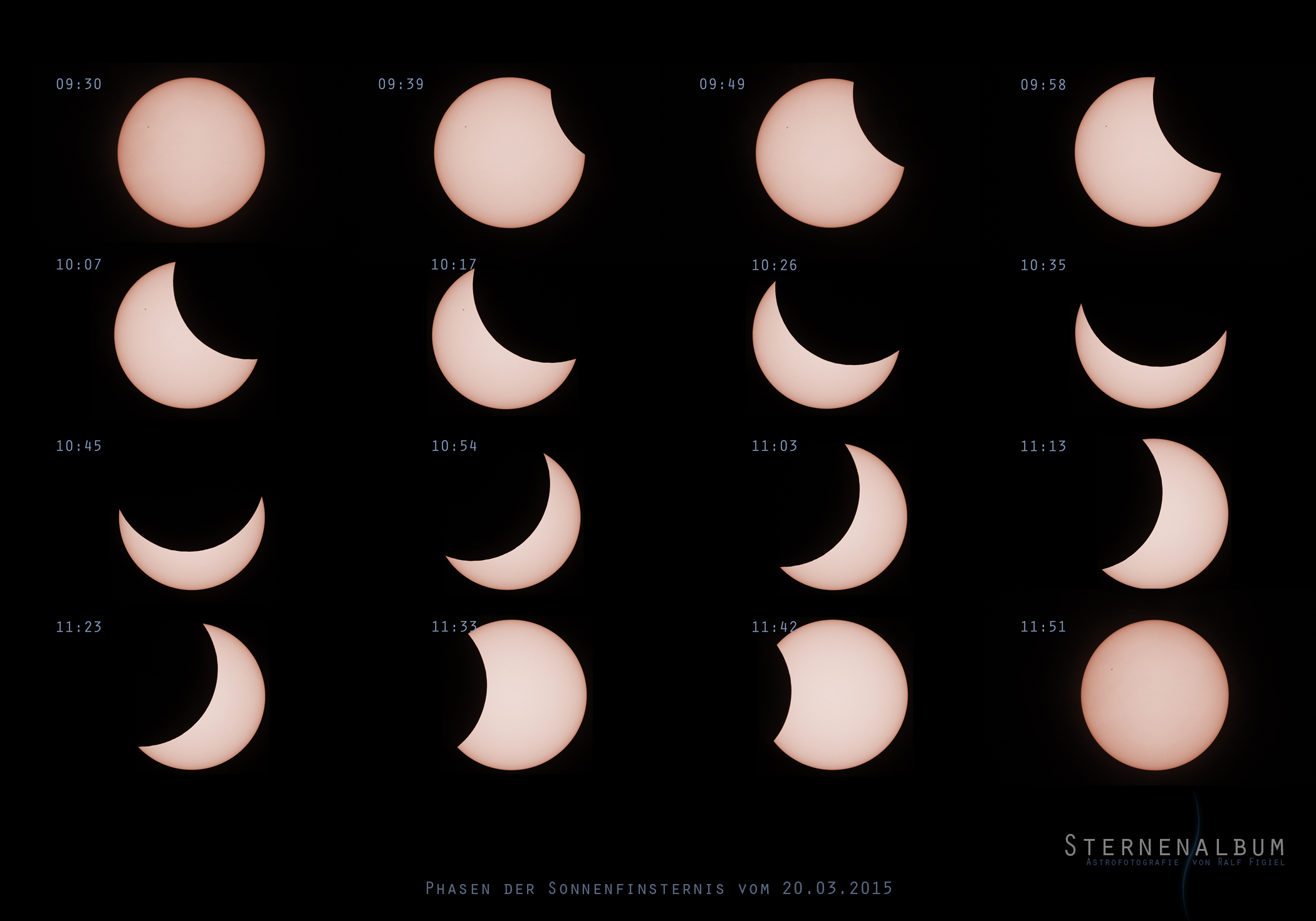 Sonnenfinsternis 2015 Phasen