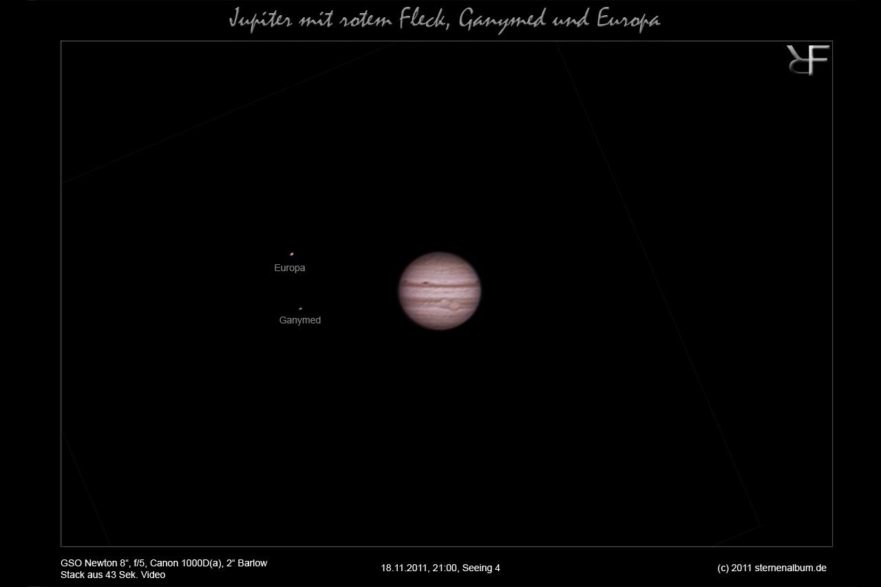 Jupiter mit Ganymed und Europa